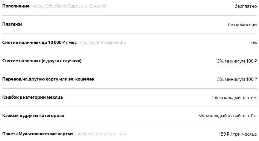 Тарифы по пластиковой карте Яндекс Деньги