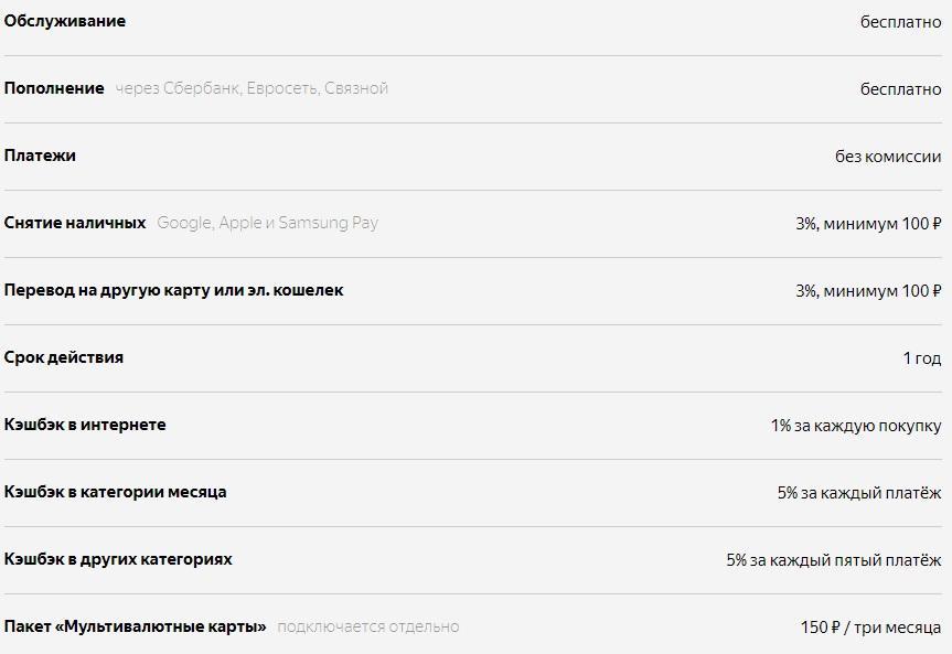 Тарифы по виртуальной карте Яндекс Деньги